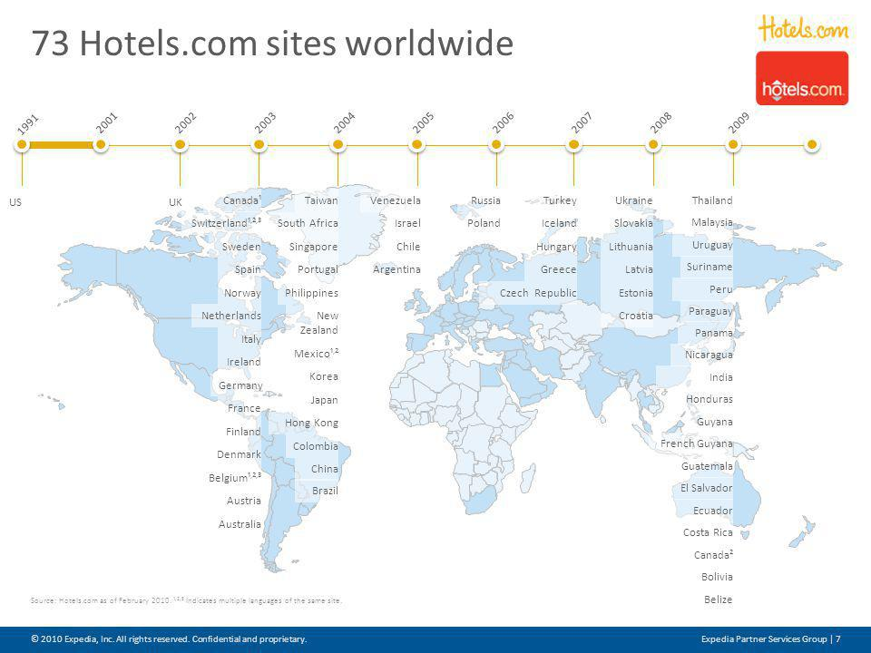 …And spend more time shopping around YoY Air Searches Source: Expedia inc.