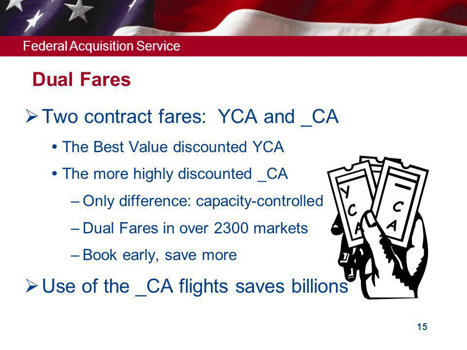Federal Acquisition Service 15 Dual Fares Two contract fares: YCA and _CA The Best Value discounted YCA The more highly discounted _CA –Only difference: capacity-controlled –Dual Fares in over 2300 markets –Book early, save more Use of the _CA flights saves billions YCAYCA CACA