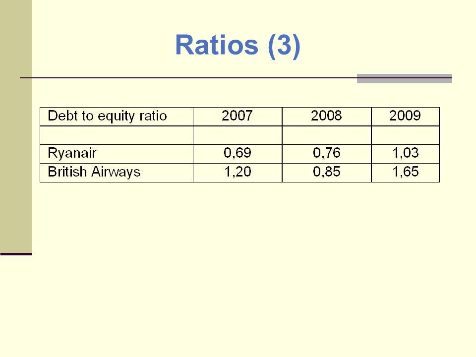 Ratios (3)