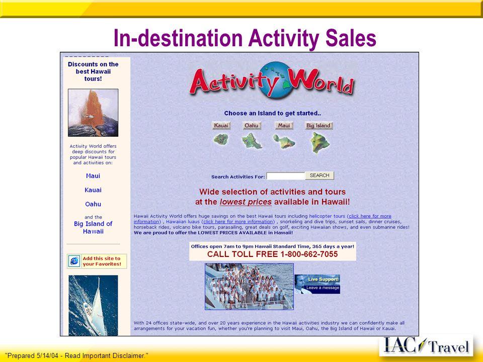In-destination Activity Sales