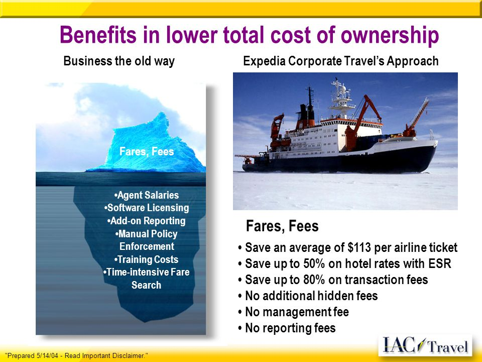 Benefits in lower total cost of ownership Expedia Corporate Travels Approach Save an average of $113 per airline ticket Save up to 50% on hotel rates with ESR Save up to 80% on transaction fees No additional hidden fees No management fee No reporting fees Fares, Fees Prepared 5/14/04 - Read Important Disclaimer. Agent Salaries Software Licensing Add-on Reporting Manual Policy Enforcement Training Costs Time-intensive Fare Search Fares, Fees Business the old way