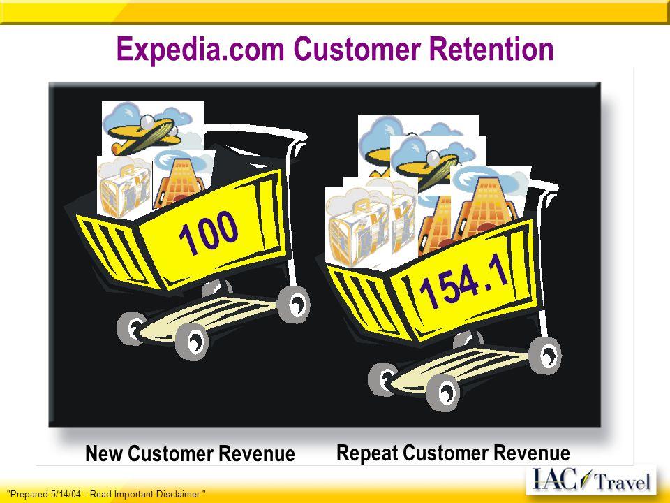 Expedia.com Customer Retention New Customer Revenue Repeat Customer Revenue Prepared 5/14/04 - Read Important Disclaimer.