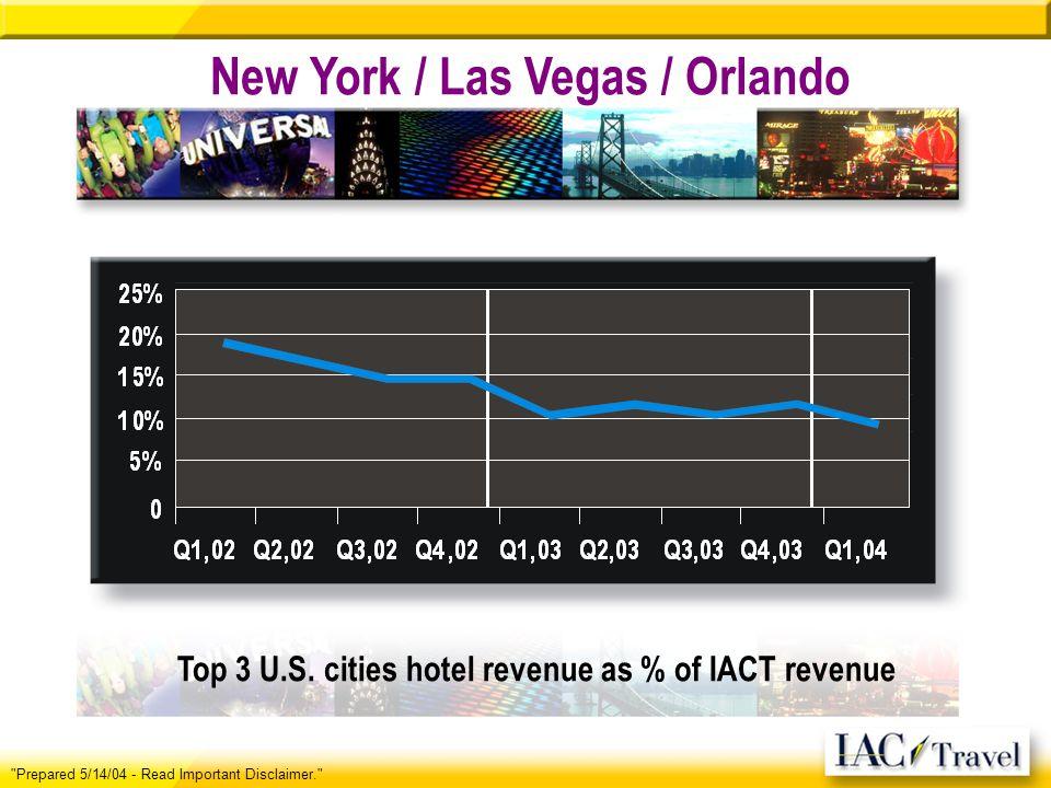 New York / Las Vegas / Orlando Top 3 U.S.