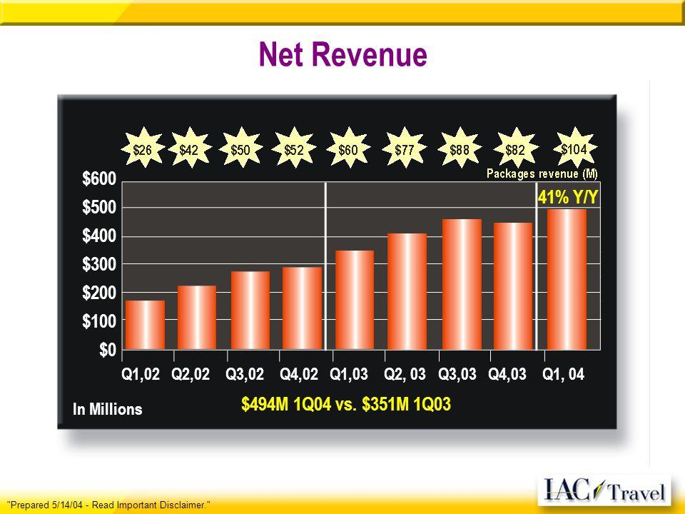 Net Revenue Prepared 5/14/04 - Read Important Disclaimer. $600 $500 $400 $300 $200 $100 $0 Q1,02 Q2,02 Q3,02 Q4,02 Q1,03 Q2, 03 Q3,03 Q4,03 Q1, 04 In Millions $494M 1Q04 vs.