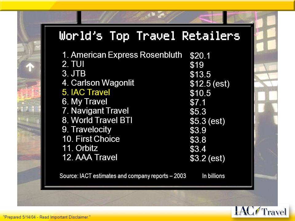 Source: IACT estimates and company reports – 2003 In billions Prepared 5/14/04 - Read Important Disclaimer. 1.