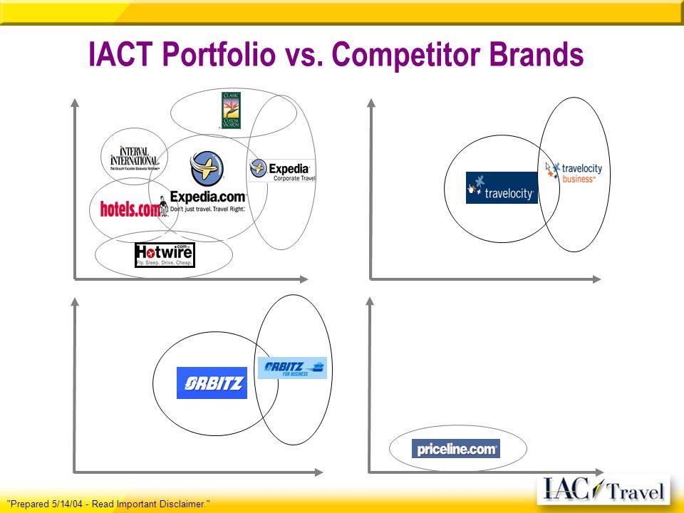 IACT Portfolio vs. Competitor Brands Prepared 5/14/04 - Read Important Disclaimer.