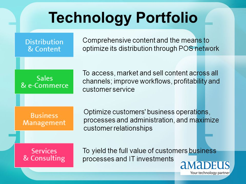 Technology Portfolio Comprehensive content and the means to optimize its distribution through POS network To access, market and sell content across al
