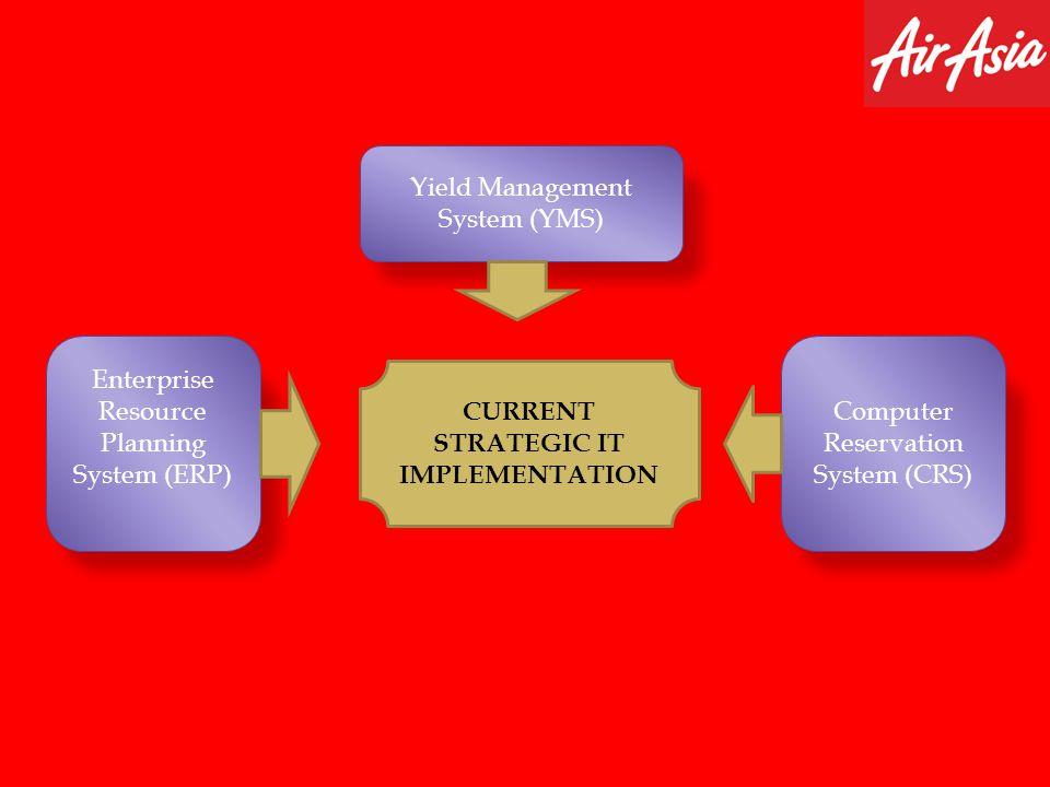 Yield Management System (YMS) Computer Reservation System (CRS) Enterprise Resource Planning System (ERP) CURRENT STRATEGIC IT IMPLEMENTATION