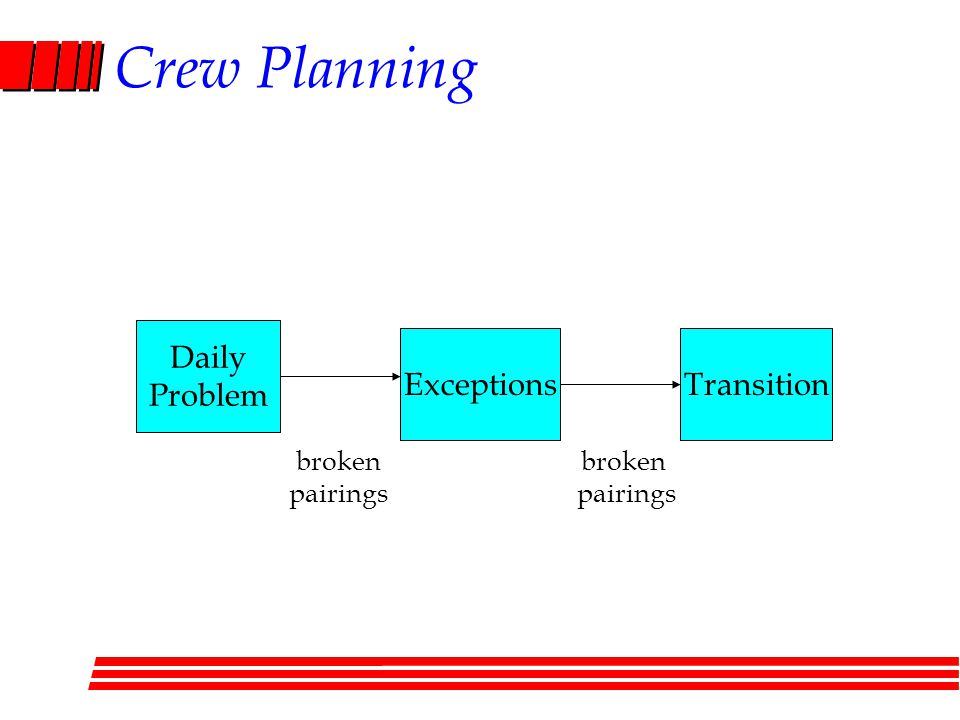 Crew Planning Daily Problem ExceptionsTransition broken pairings broken pairings