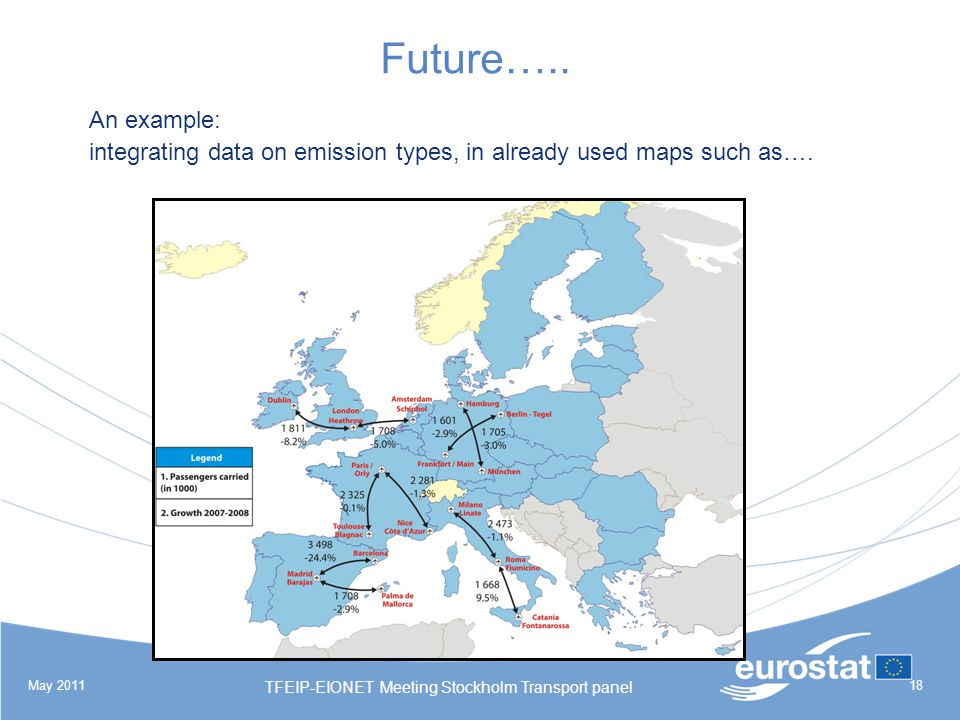May 2011 TFEIP-EIONET Meeting Stockholm Transport panel 18 Future…..