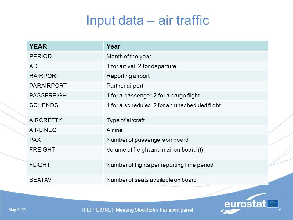 May 2011 TFEIP-EIONET Meeting Stockholm Transport panel 10 Input data – air traffic constraints Double Counting Avoidance of double-counting is possible when (1) using unique flight identification numbers or (2) only departure declarations for the national and intra-EU flights are used Aircraft Types Some aircrafts have to be substituted by other generic aircraft types (e.g.