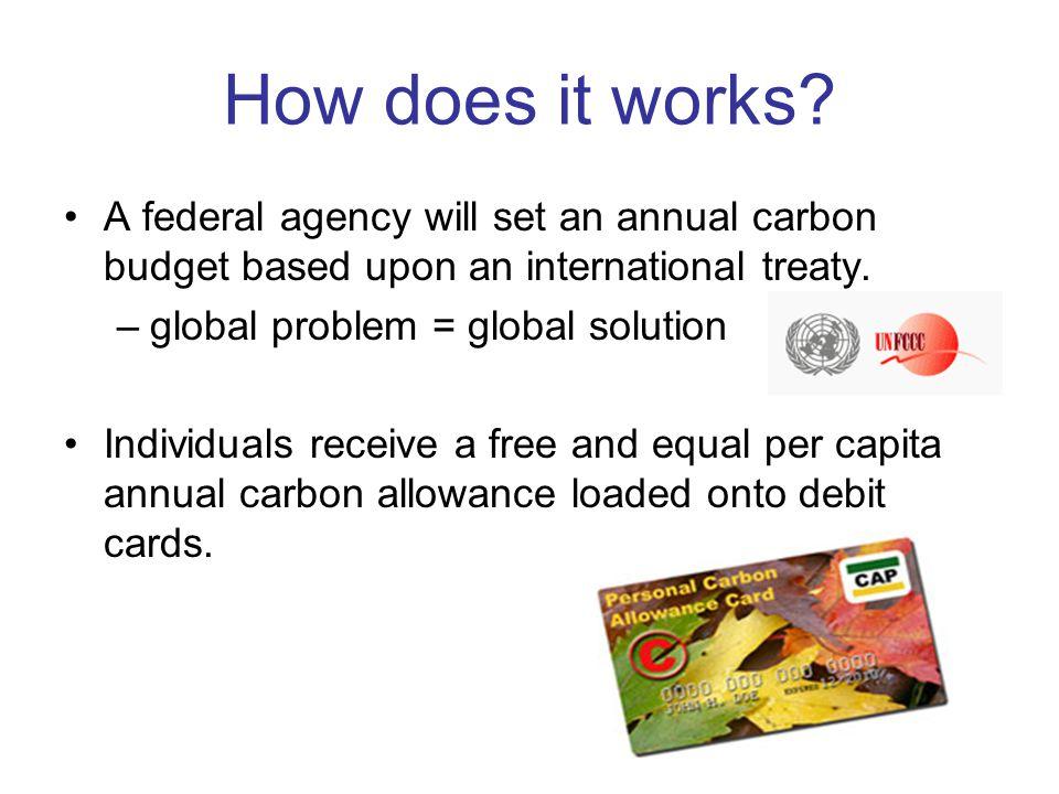 Effective –Guarantees necessary carbon emission cuts.