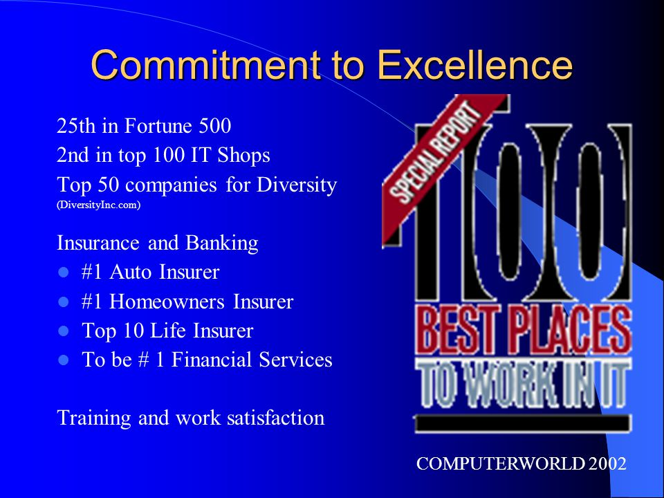 Commitment to Excellence 25th in Fortune 500 2nd in top 100 IT Shops Top 50 companies for Diversity (DiversityInc.com) Insurance and Banking #1 Auto Insurer #1 Homeowners Insurer Top 10 Life Insurer To be # 1 Financial Services Training and work satisfaction COMPUTERWORLD 2002