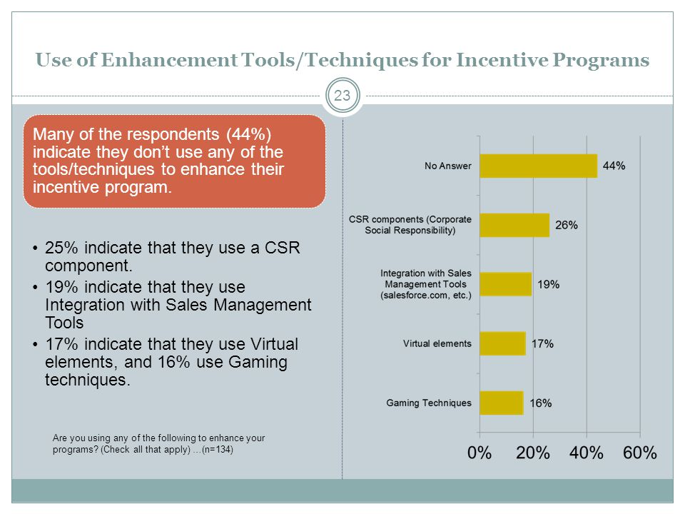 Use of Enhancement Tools/Techniques for Incentive Programs Many of the respondents (44%) indicate they dont use any of the tools/techniques to enhance their incentive program.