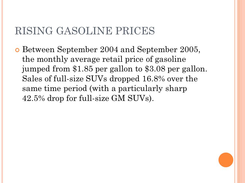 RISING GASOLINE PRICES Between September 2004 and September 2005, the monthly average retail price of gasoline jumped from $1.85 per gallon to $3.08 p