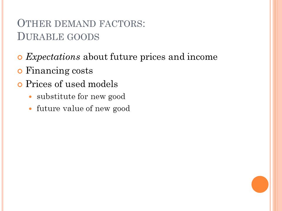 O THER DEMAND FACTORS : D URABLE GOODS Expectations about future prices and income Financing costs Prices of used models substitute for new good futur