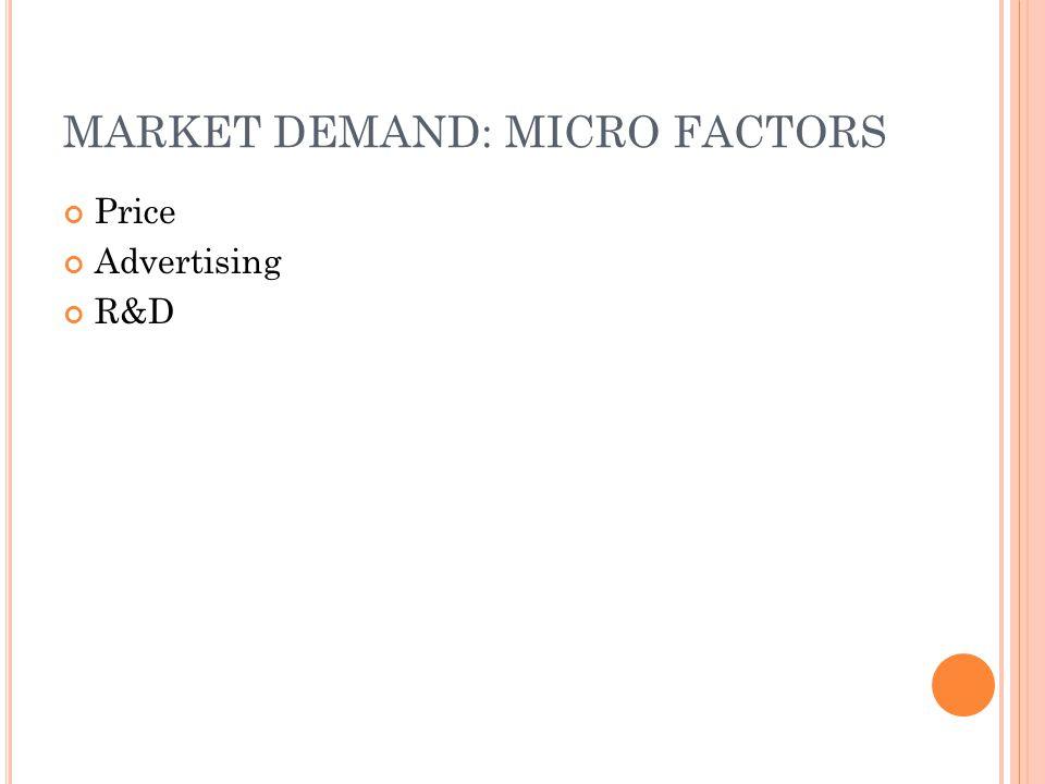 MARKET DEMAND: MICRO FACTORS Price Advertising R&D