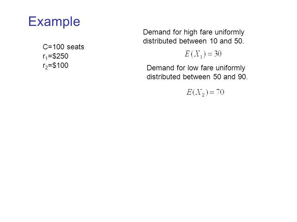 Example r 1 =$250 r 2 =$100 Demand for high fare uniformly distributed between 10 and 50.