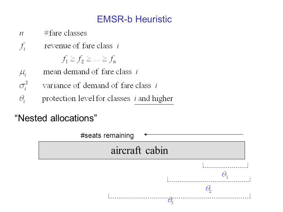 EMSR-b Heuristic aircraft cabin Nested allocations #seats remaining