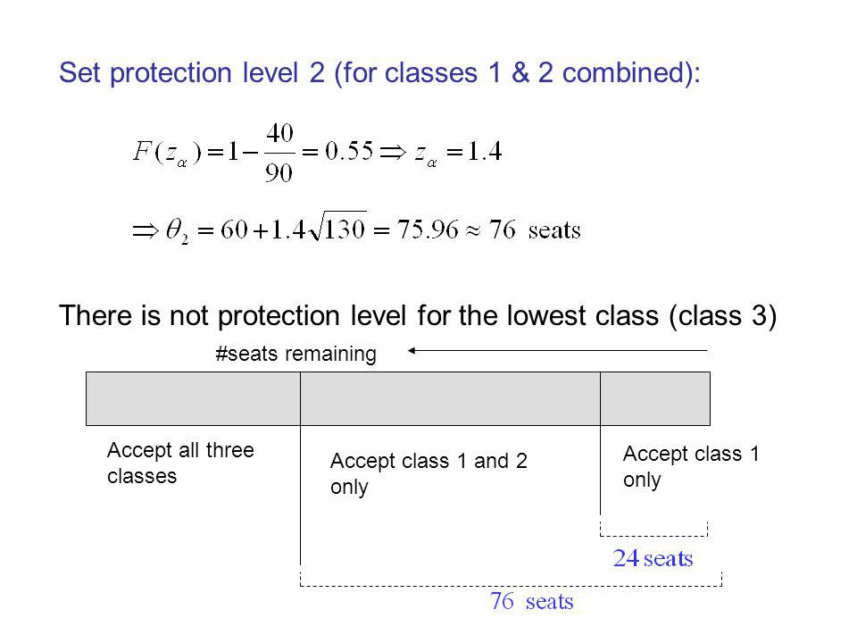 Set protection level 2 (for classes 1 & 2 combined): There is not protection level for the lowest class (class 3) Accept all three classes Accept class 1 and 2 only Accept class 1 only #seats remaining