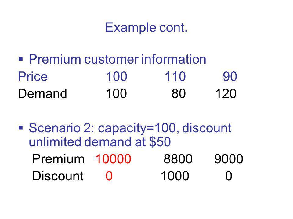 Example cont. Premium customer information Price10011090 Demand 100 80 120 Scenario 2: capacity=100, discount unlimited demand at $50 Premium 10000 88