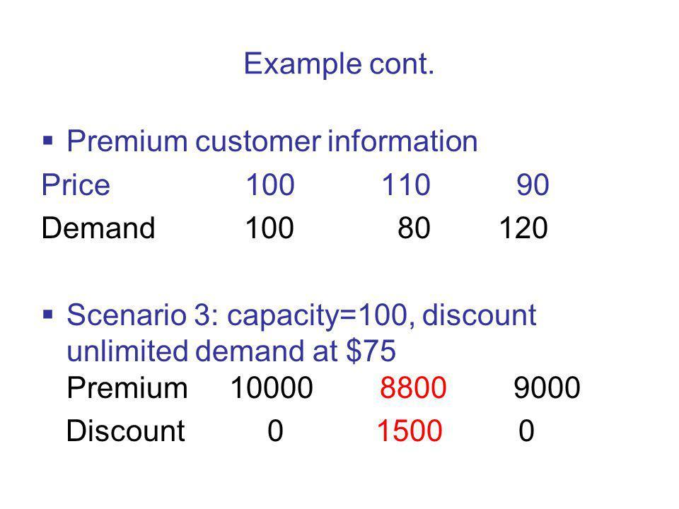 Example cont. Premium customer information Price10011090 Demand 100 80 120 Scenario 3: capacity=100, discount unlimited demand at $75 Premium 10000 88