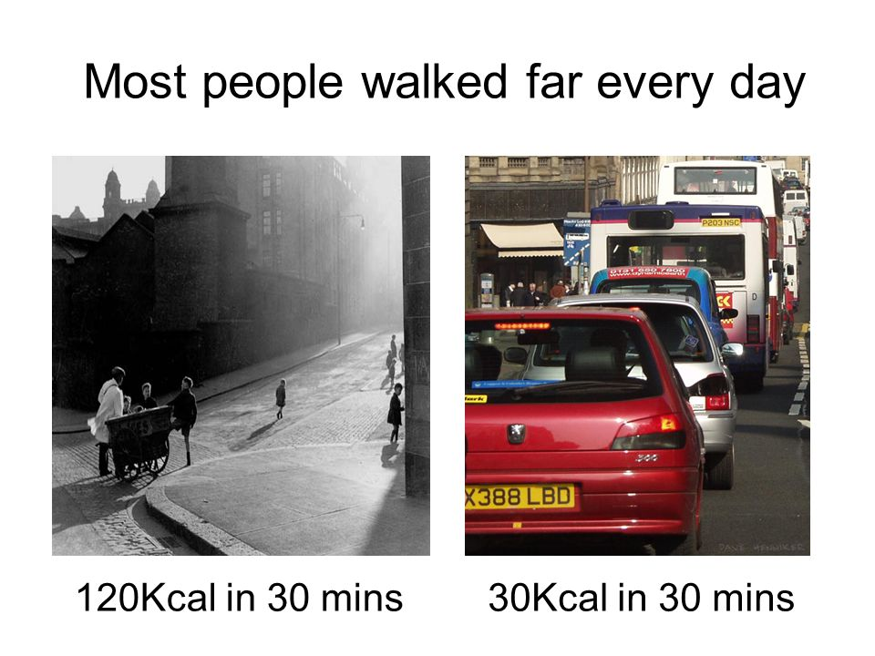 Most people walked far every day 120Kcal in 30 mins30Kcal in 30 mins