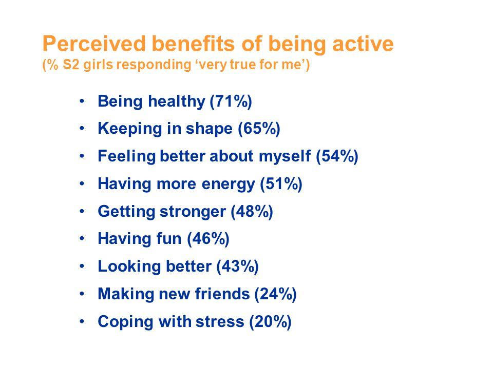 Perceived benefits of being active (% S2 girls responding very true for me) Being healthy (71%) Keeping in shape (65%) Feeling better about myself (54%) Having more energy (51%) Getting stronger (48%) Having fun (46%) Looking better (43%) Making new friends (24%) Coping with stress (20%)