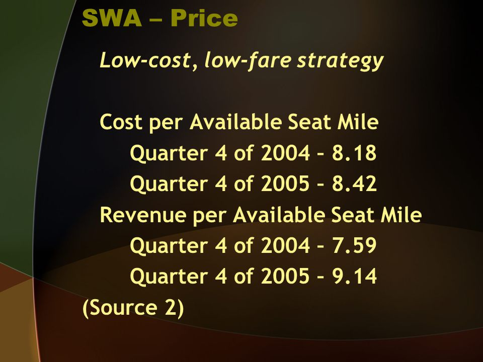 SWA – Price Low-cost, low-fare strategy Cost per Available Seat Mile Quarter 4 of 2004 – 8.18 Quarter 4 of 2005 – 8.42 Revenue per Available Seat Mile