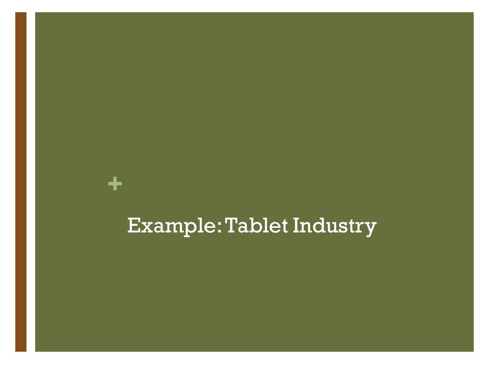 + Example: Tablet Industry