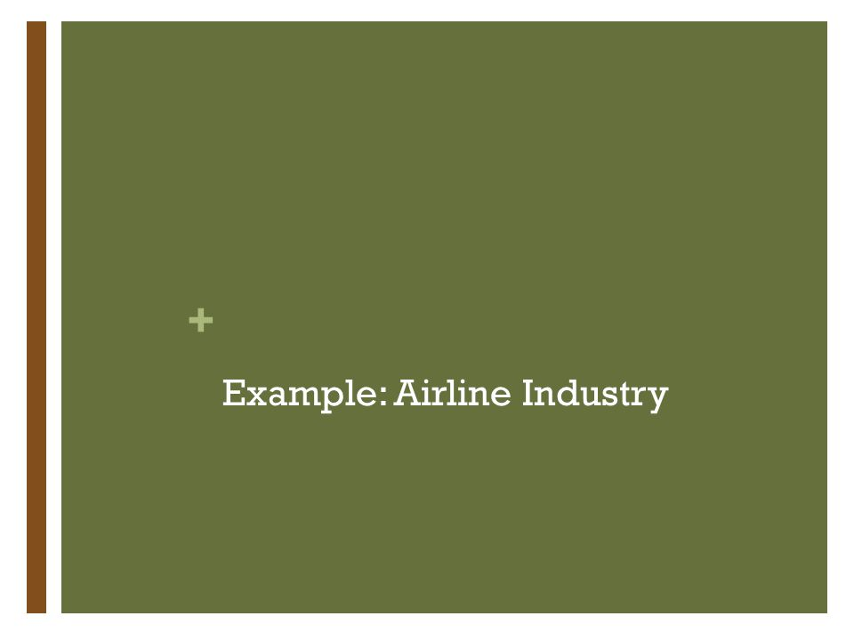 + Example: Airline Industry