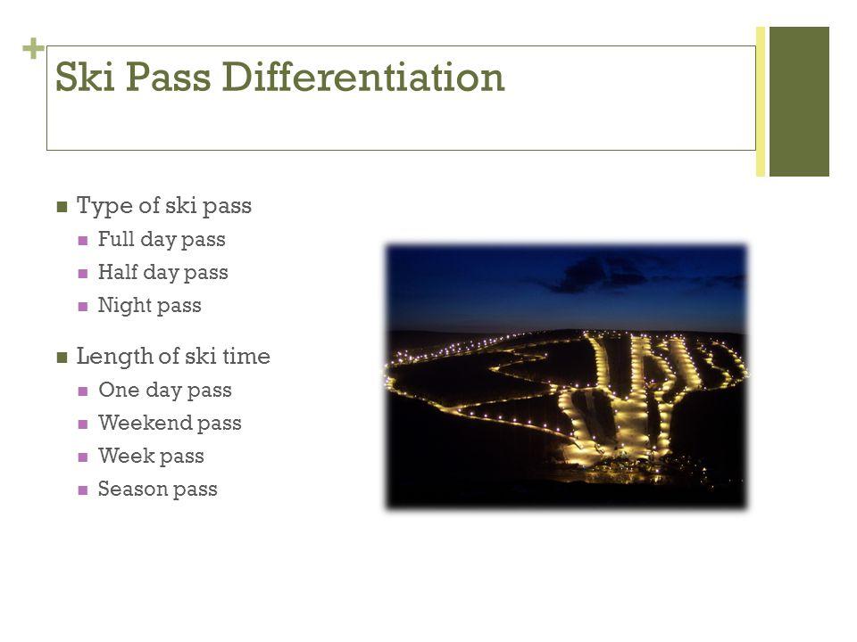 + Ski Pass Differentiation Type of ski pass Full day pass Half day pass Night pass Length of ski time One day pass Weekend pass Week pass Season pass