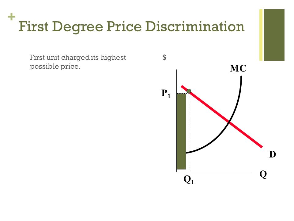 + First Degree Price Discrimination First unit charged its highest possible price.