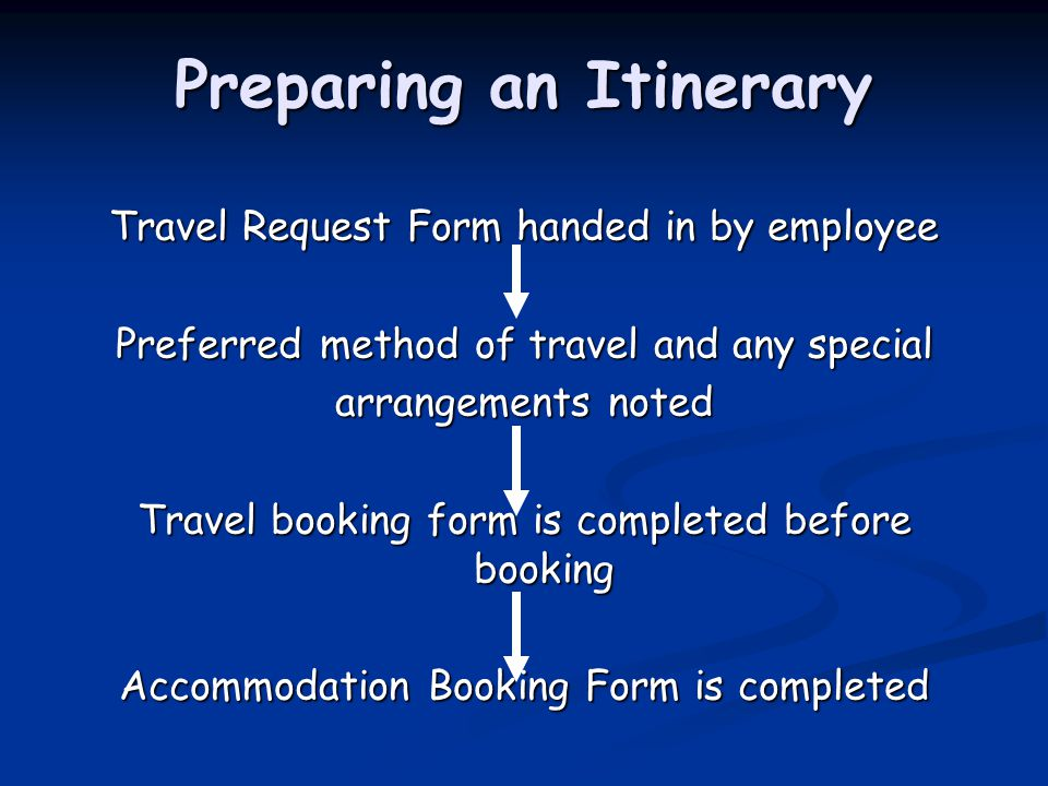 Preparing an Itinerary Travel Request Form handed in by employee Preferred method of travel and any special arrangements noted Travel booking form is