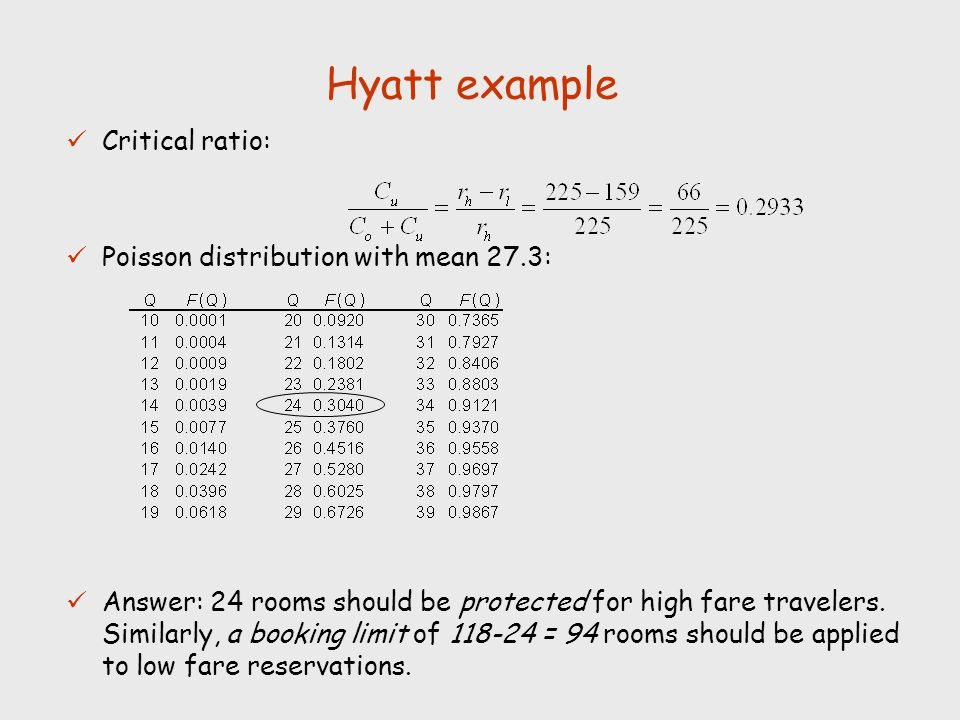 Hyatt example Critical ratio: Poisson distribution with mean 27.3: Answer: 24 rooms should be protected for high fare travelers. Similarly, a booking