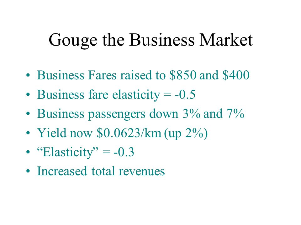 Gouge the Business Market Business Fares raised to $850 and $400 Business fare elasticity = -0.5 Business passengers down 3% and 7% Yield now $0.0623/km (up 2%) Elasticity = -0.3 Increased total revenues