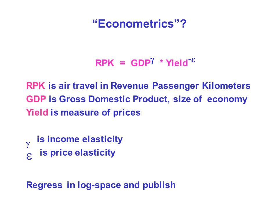 Econometrics.