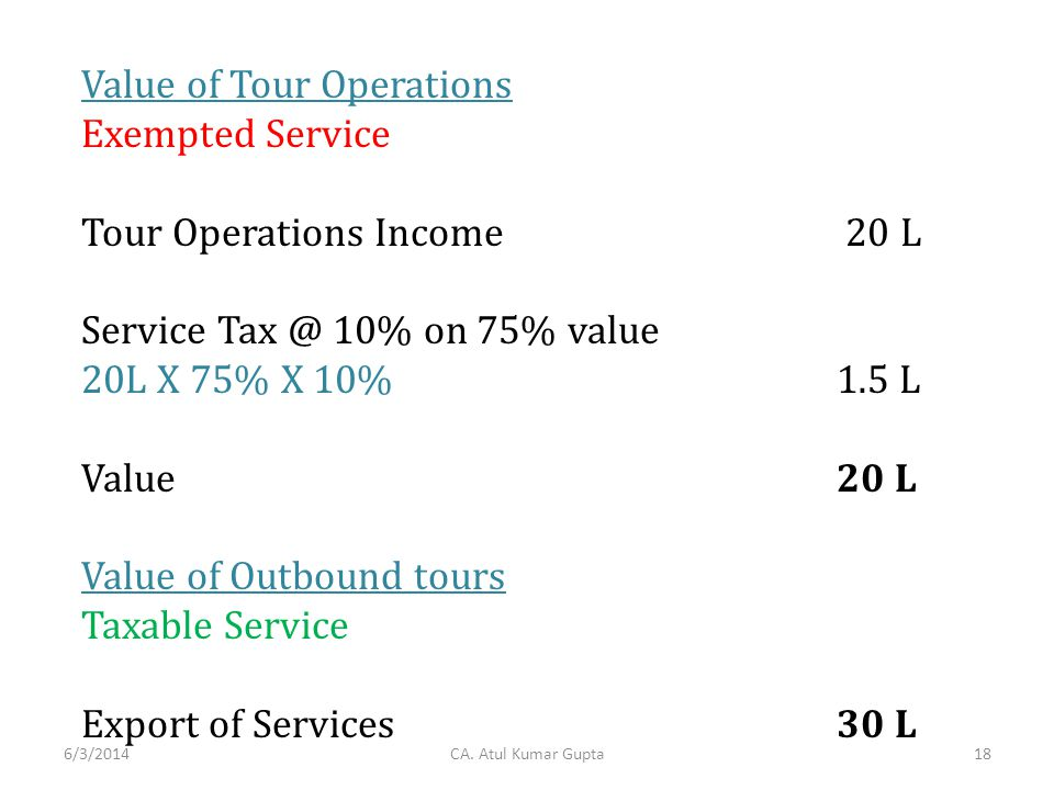 Value of Tour Operations Exempted Service Tour Operations Income 20 L Service 10% on 75% value 20L X 75% X 10% 1.5 L Value 20 L Value of Outbound tours Taxable Service Export of Services 30 L CA.