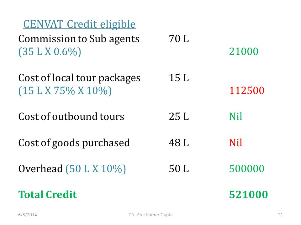 CENVAT Credit eligible CA. Atul Kumar Gupta Commission to Sub agents70 L (35 L X 0.6%)21000 Cost of local tour packages15 L (15 L X 75% X 10%)112500 C
