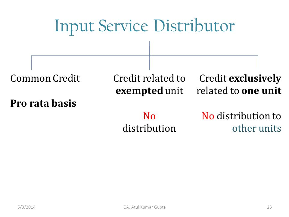 Input Service Distributor CA. Atul Kumar Gupta Common Credit Pro rata basis Credit related to exempted unit No distribution Credit exclusively related