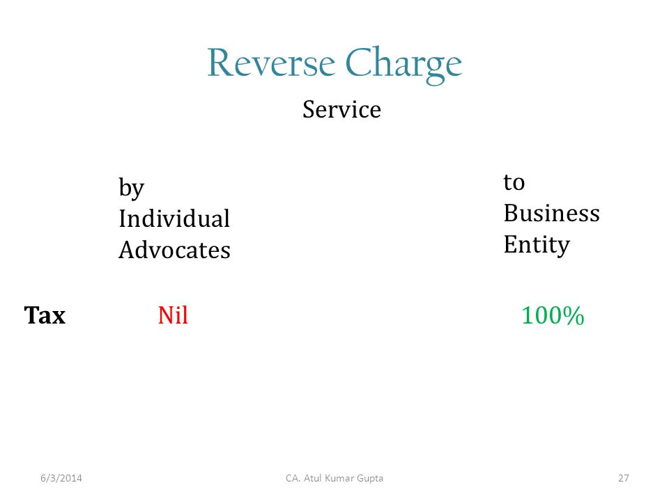 Reverse Charge by Individual Advocates Service to Business Entity TaxNil 100% CA.