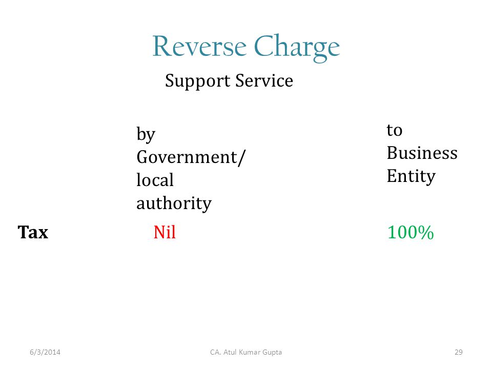 Reverse Charge by Government/ local authority Support Service to Business Entity Tax Nil 100% CA.