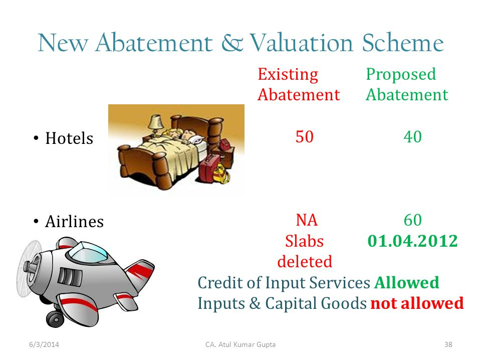 New Abatement & Valuation Scheme CA. Atul Kumar Gupta Existing Abatement 50 NA Slabs deleted Proposed Abatement 40 60 01.04.2012 Hotels Airlines Credi