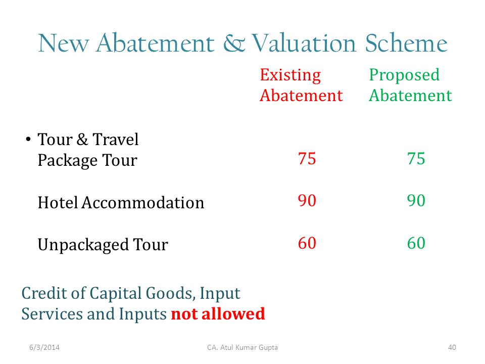 New Abatement & Valuation Scheme CA.