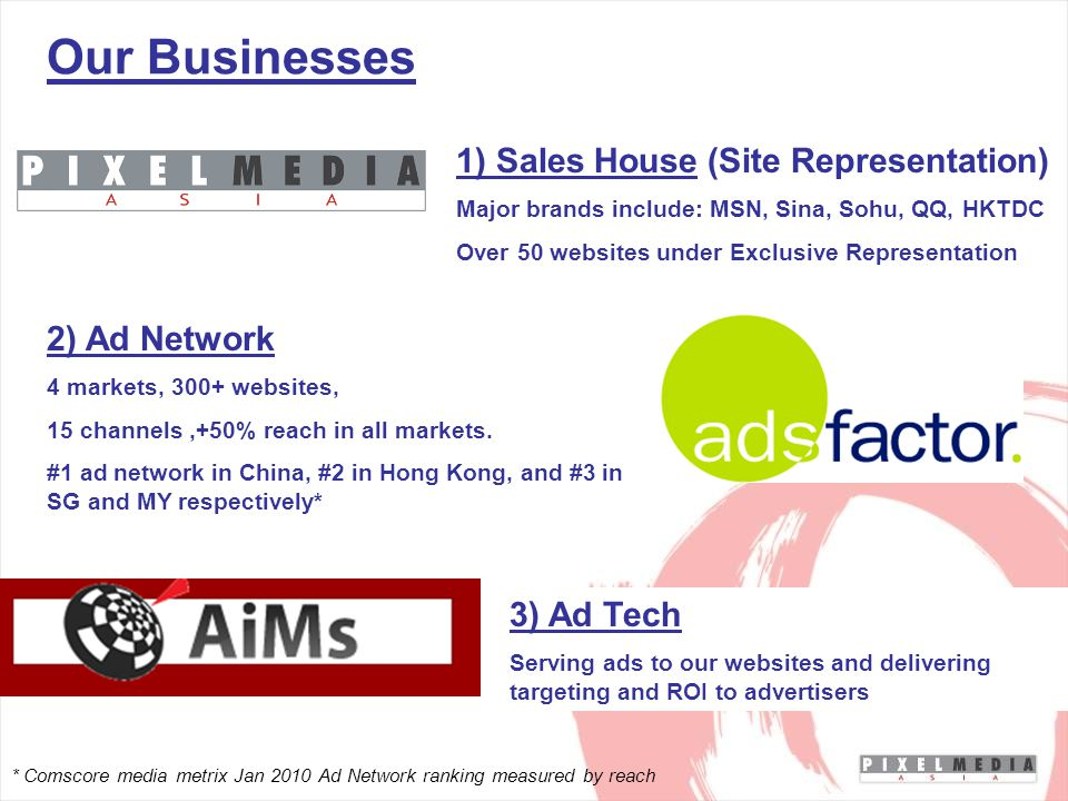 Our Businesses 1) Sales House (Site Representation) Major brands include: MSN, Sina, Sohu, QQ, HKTDC Over 50 websites under Exclusive Representation 2) Ad Network 4 markets, 300+ websites, 15 channels,+50% reach in all markets.