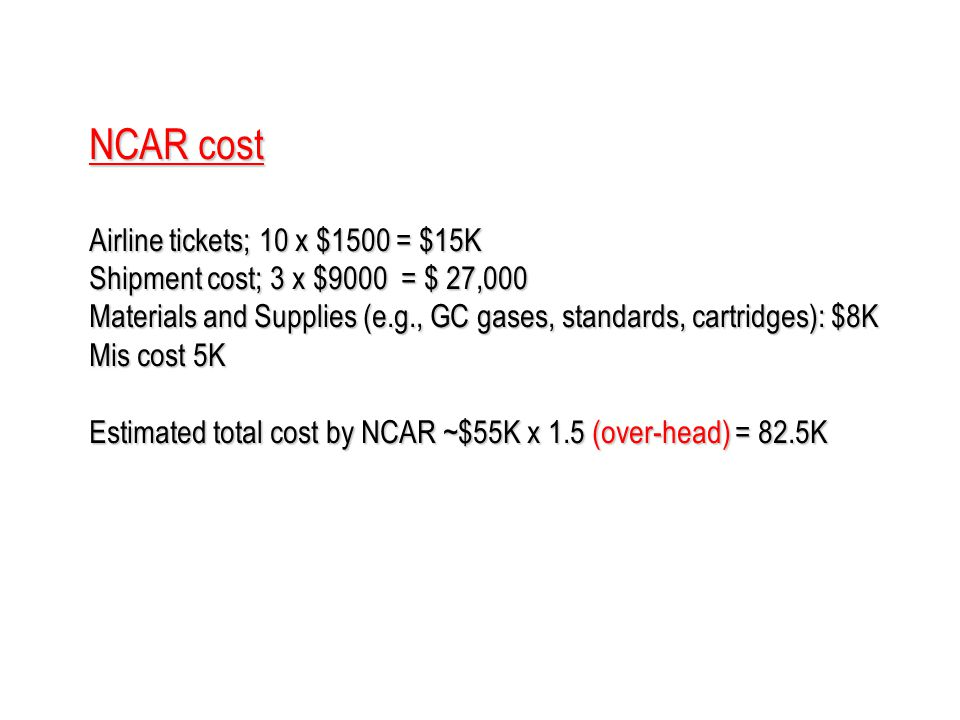 NCAR cost Airline tickets; 10 x $1500 = $15K Shipment cost; 3 x $9000 = $ 27,000 Materials and Supplies (e.g., GC gases, standards, cartridges): $8K Mis cost 5K Estimated total cost by NCAR ~$55K x 1.5 (over-head) = 82.5K