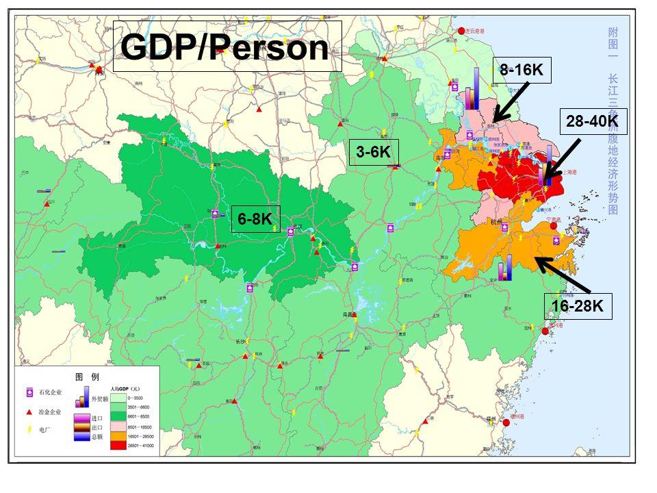 28-40K 6-8K 3-6K 8-16K 16-28K GDP/Person
