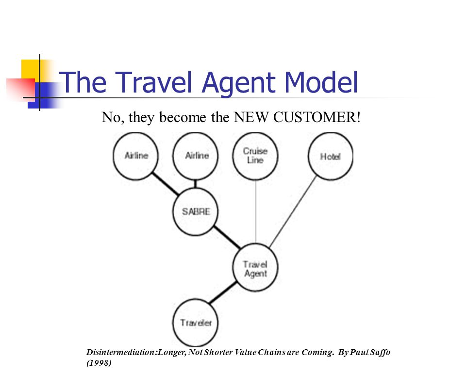 The Travel Agent Model No, they become the NEW CUSTOMER! Disintermediation:Longer, Not Shorter Value Chains are Coming. By Paul Saffo (1998)