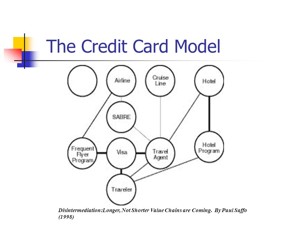 The Credit Card Model Disintermediation:Longer, Not Shorter Value Chains are Coming.