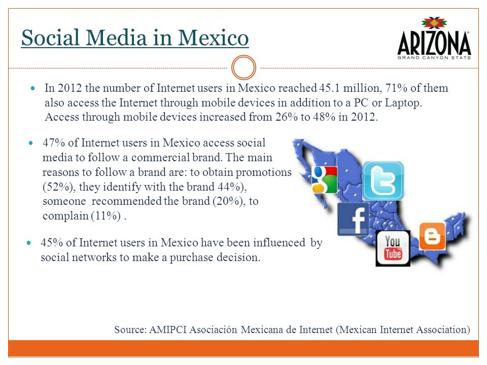 Main social networks used in Mexico: Facebook (90% of users), YouTube (60%) and Twitter (56%).